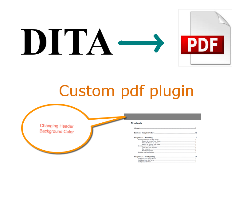 Customising header background DITA to pdf
