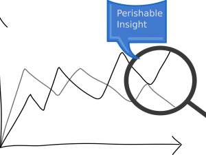 Why streaming data analytics is getting momentum?